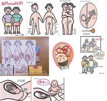 Hình ảnh trong sách giáo dục giới tính cho trẻ em Nhật.